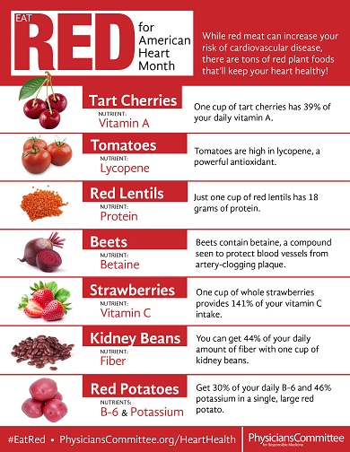 Eat Red for a Healthy Heart!